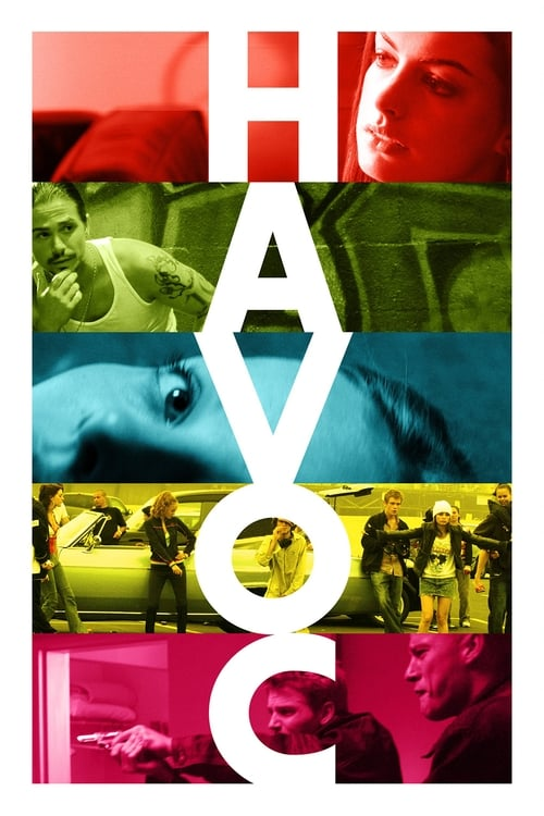 The poster of Havoc