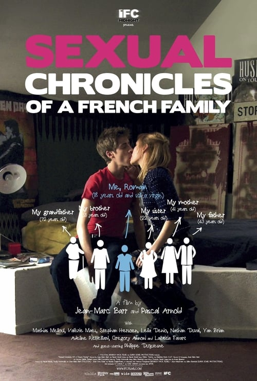 The poster of Sexual Chronicles of a French Family