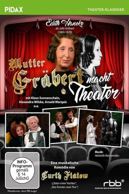 Ver pelicula Mutter Gräbert macht Theater Online