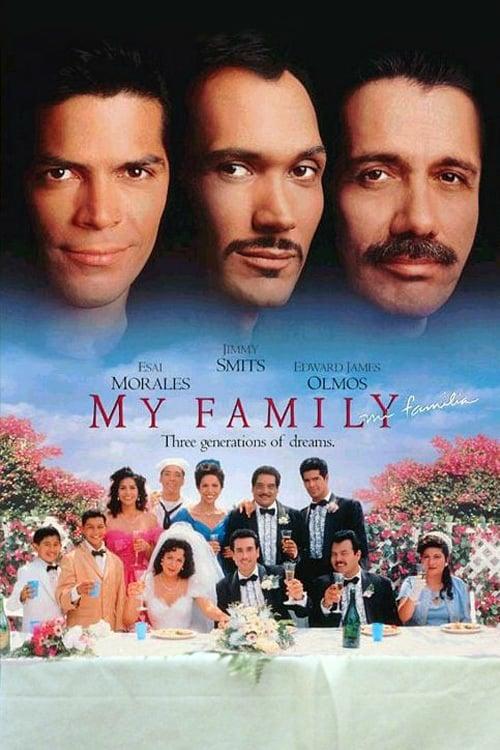 Poster von Meine Familie