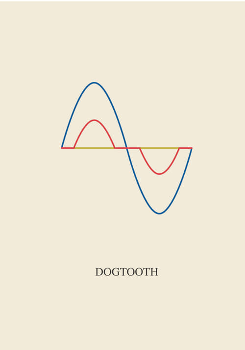 Watch Dogtooth (2009) Best Quality Movie
