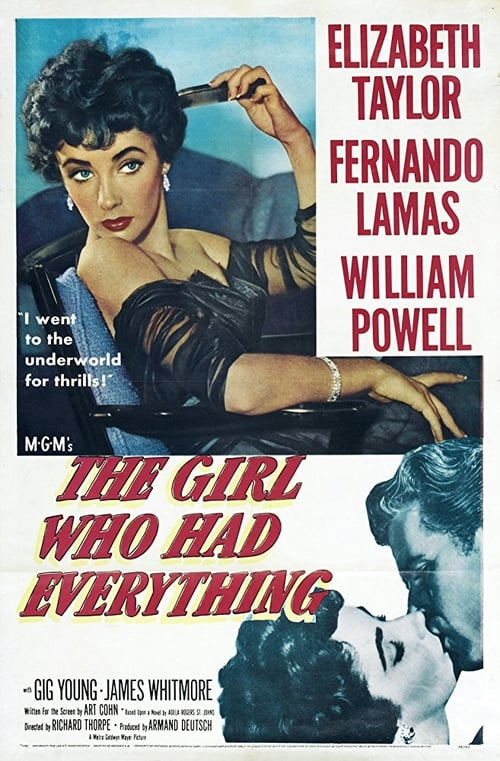 Watch The Girl Who Had Everything Doblado En Español