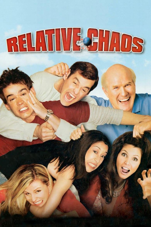 Relative Chaos