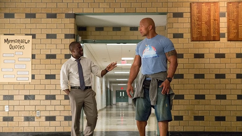 Watch Central Intelligence free