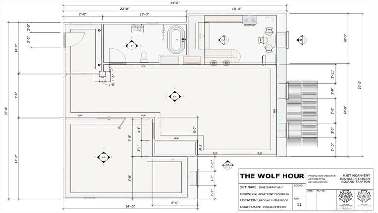 فيلم The Wolf Hour 2019 مترجم اون لاين