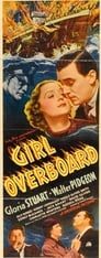 Girl Overboard (1937) Movie Reviews