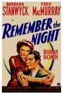 Remember the Night (1940) Movie Reviews