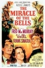 The Miracle of the Bells (1948) Movie Reviews
