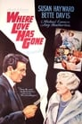 Where Love Has Gone (1964) Movie Reviews