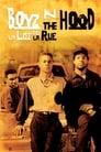 [Voir] Boyz N The Hood : La Loi De La Rue 1991 Streaming Complet VF Film Gratuit Entier