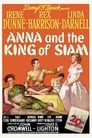 Anna and the King of Siam (1946) Movie Reviews