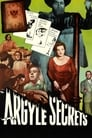 The Argyle Secrets (1948) Movie Reviews