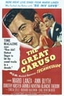 The Great Caruso (1951) Movie Reviews