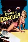 Poster for The Return of Dracula