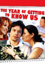The Year of Getting to Know Us (2008) Movie Reviews